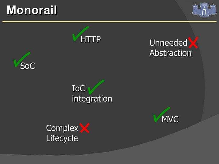 Monorail Complex Lifecycle MVC SoC IoC integration Unneeded Abstraction  HTTP