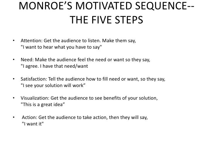 "monroes motivated sequence speech outline Monroe's motivated sequence pattern alan monroe (1969) stated that ""although  individuals may vary to some extent, research has shown that most people."