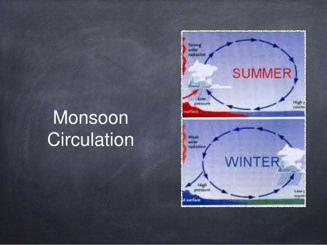 the monsoon system essay Essay on summer season : my favourite season there are mainly 3 seasons in indiawinter, summer, monsoon we experience different type of weather condition.