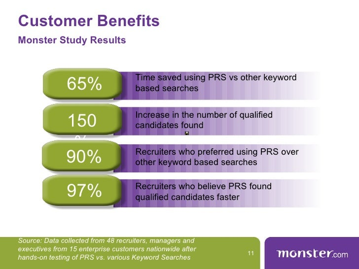 ... 11. Customer Benefits Monster ...  Monster Search Resumes