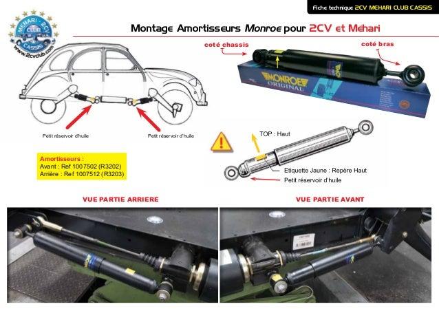 Montage Amortisseurs Monroe pour 2CV et Méhari Fiche technique 2CV MEHARI CLUB CASSIS Petit réservoir d'huilePetit réservo...