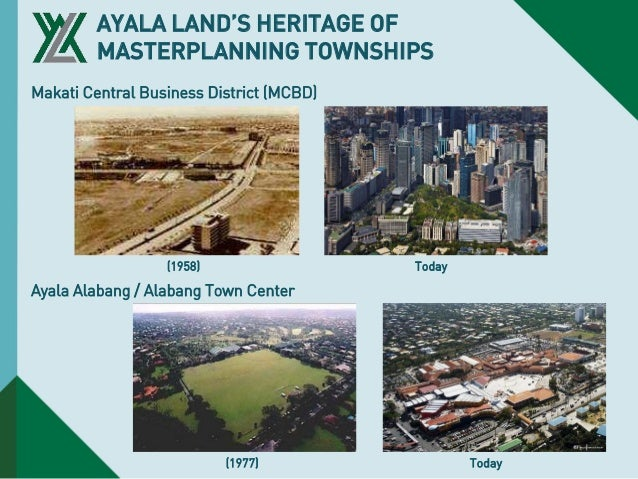 Image result for ayala land business districts