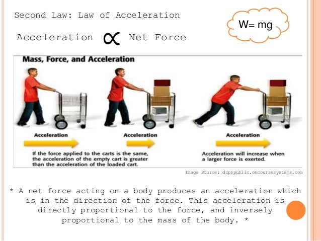 acceleration examples in daily life