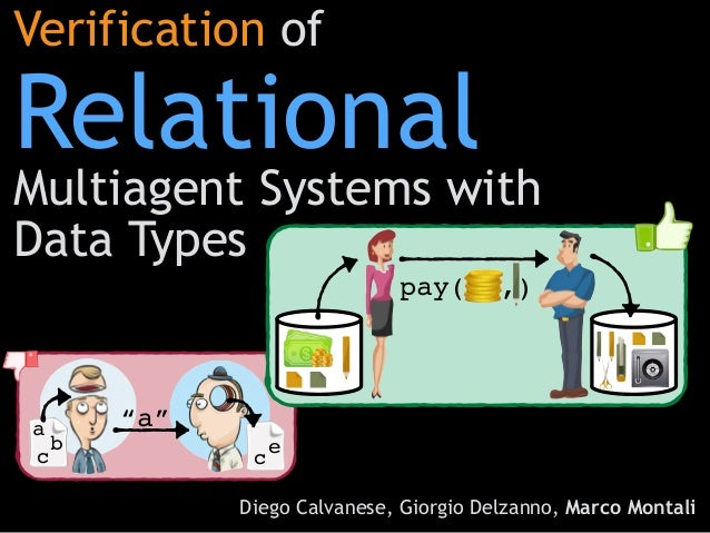 "Verification of Relational Multiagent Systems with Data Types Diego Calvanese, Giorgio Delzanno, Marco Montali e c ""a""a b ..."
