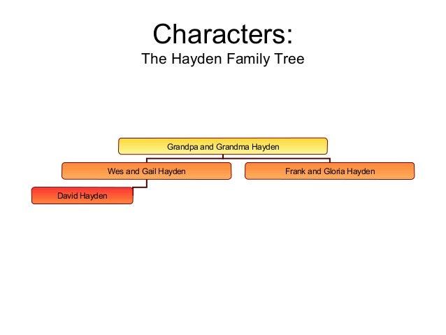 wesley hayden montana 1948 Wesley hayden is david hayden's father, was born in 1910 in mercer  young  david hayden, the narrator of montana 1948 by larry watson,.