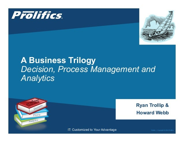 CONNECT WITH US: IT: Customized to Your Advantage A Business Trilogy Decision, Process Management and Analytics Ryan Troll...