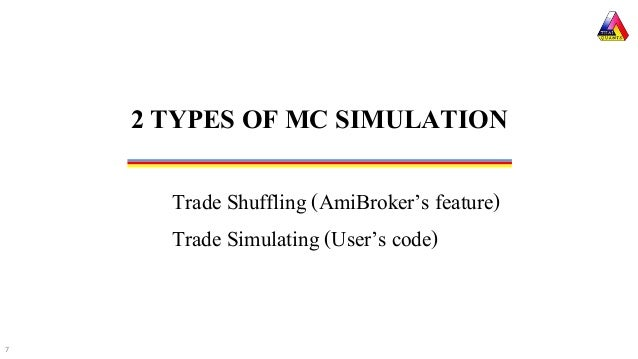 Trading system monte carlo simulation