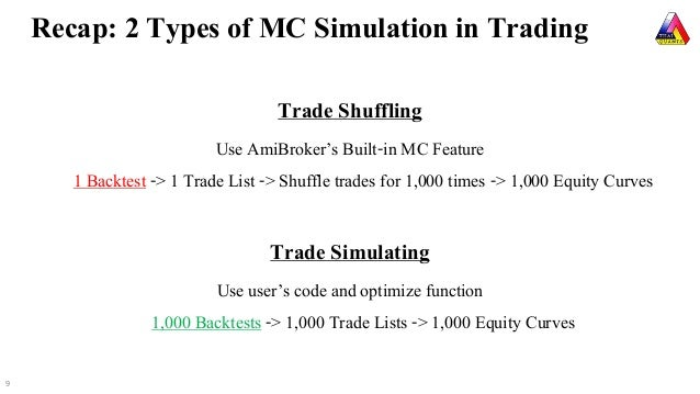 Trading system simulation