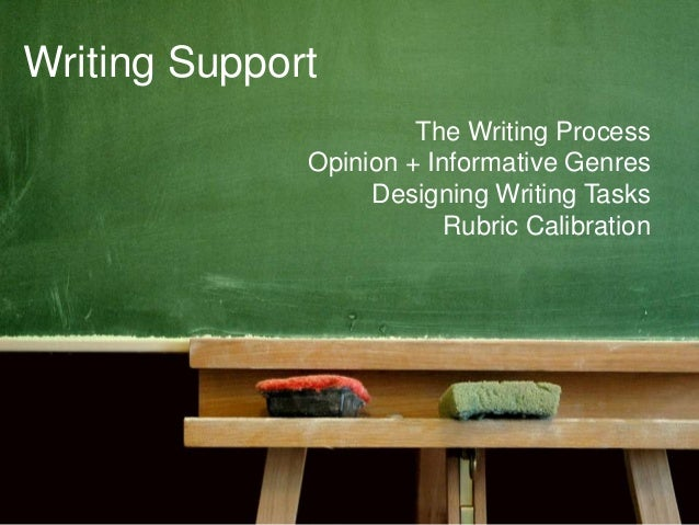 Writing Support                       The Writing Process              Opinion + Informative Genres                   Desi...