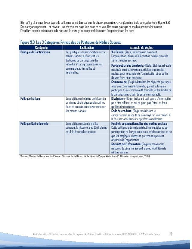 Bien qu'il y ait de nombreux types de politiques de médias sociaux, la plupart peuvent être rangées dans trois catégories ...