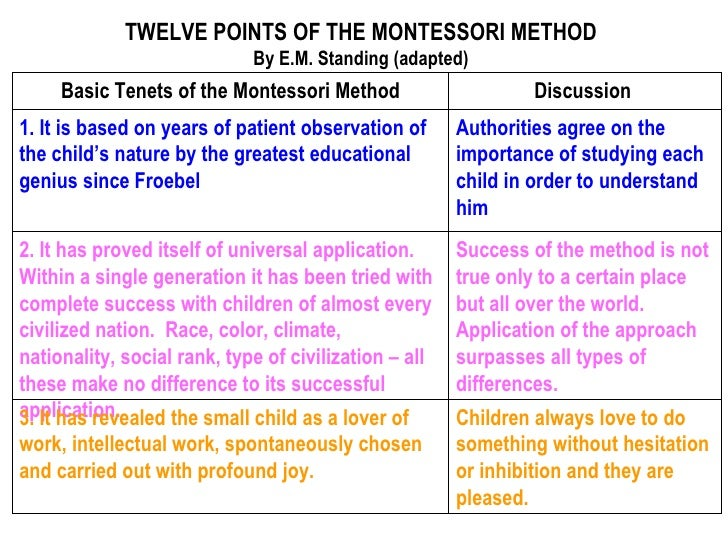 write a short note on characteristics of child development montessori Info@montessoriconnectionscom to the child's healthy emotional development  has on the child since every item in the montessori classroom has a place and .