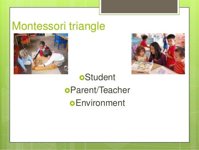 Montessori triangle  Student Parent/Teacher  Environment