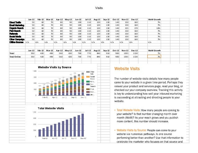 Monthly Digital Marketing Report Free Template