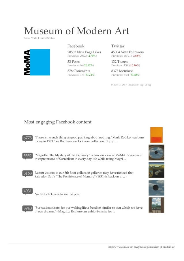 Museum of Modern Art New York, United States  Facebook  Twitter  20582 New Page Likes  45004 New Followers  Previous: 2002...
