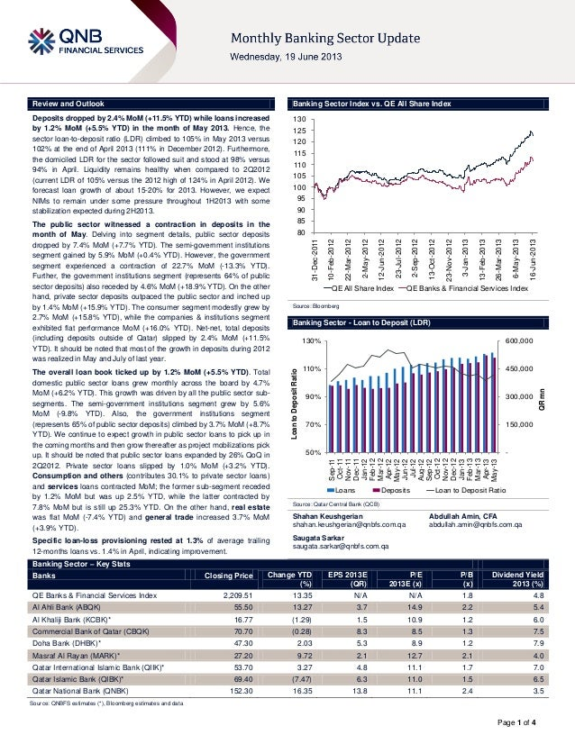 Page 1 of 4Review and Outlook Banking Sector Index vs. QE All Share IndexDeposits dropped by 2.4% MoM (+11.5% YTD) while l...