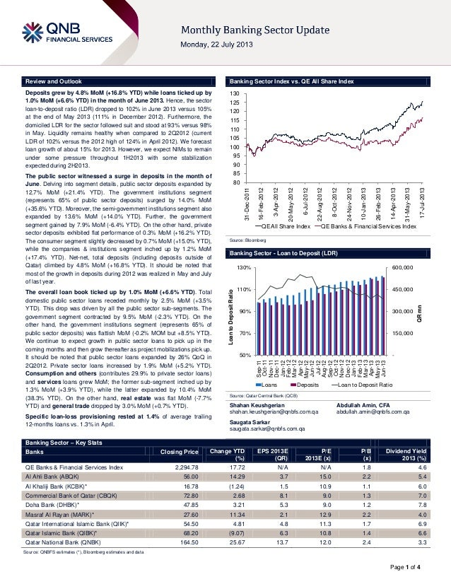Page 1 of 4 Review and Outlook Banking Sector Index vs. QE All Share Index Deposits grew by 4.8% MoM (+16.8% YTD) while lo...