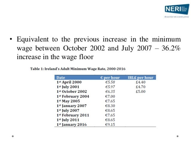 • Equivalent to the previous increase in the minimum wage between October 2002 and July 2007 – 36.2% increase in the wage ...