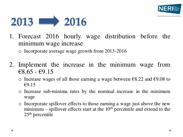 2013 2016 1. Forecast 2016 hourly wage distribution before the minimum wage increase o Incorporate average wage growth fro...