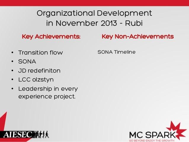 Organizational Development in November 2013 - Rubi Key Achievements: • • • • •  Transition flow SONA JD redefiniton L...
