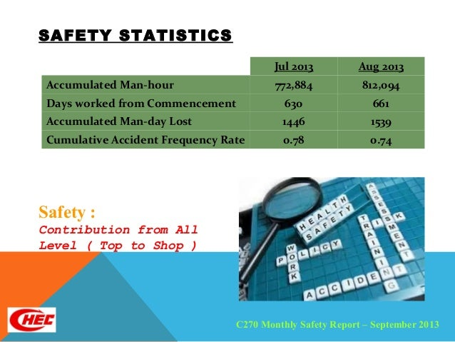 Monthly Safety Report September 2013