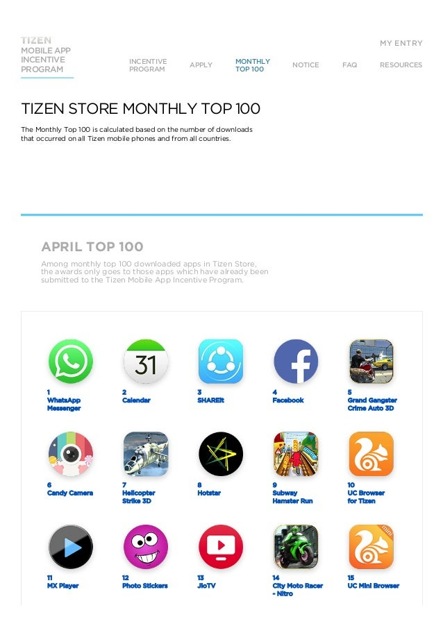Monthly top 100 tizen mobile app incentive program