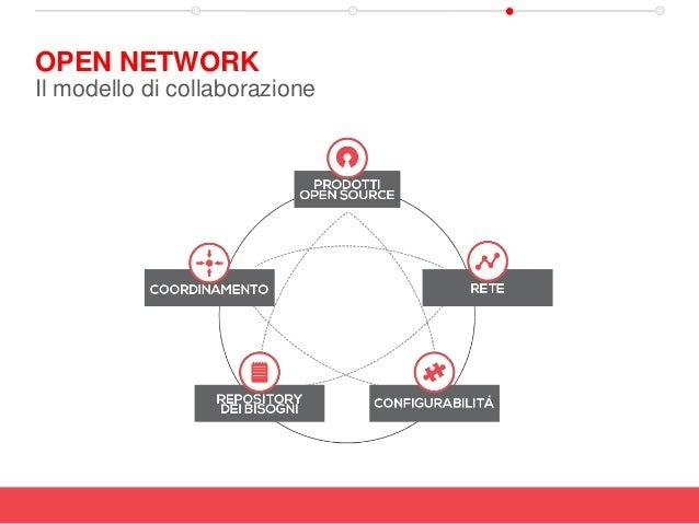 OPEN NETWORK Il modello di collaborazione
