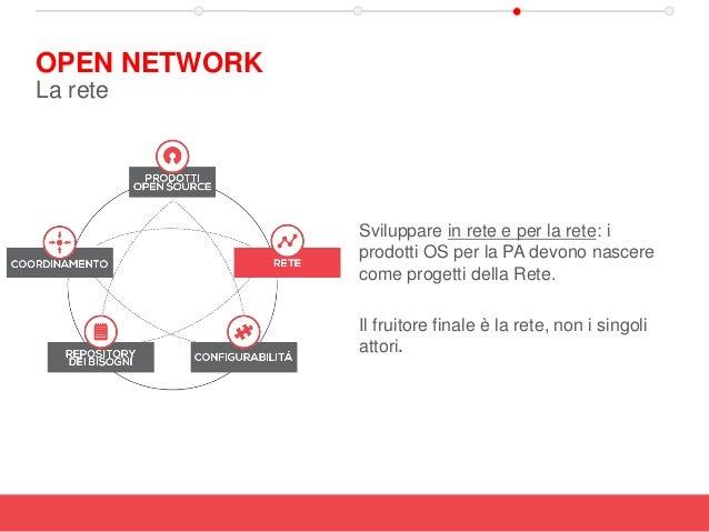 Sviluppare in rete e per la rete: i prodotti OS per la PA devono nascere come progetti della Rete. Il fruitore finale è la...