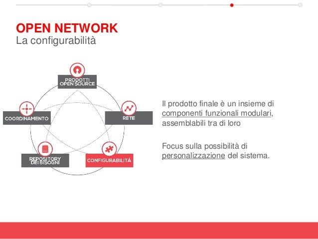 Il prodotto finale è un insieme di componenti funzionali modulari, assemblabili tra di loro Focus sulla possibilità di per...