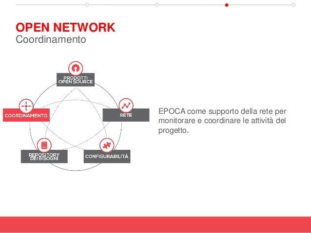 EPOCA come supporto della rete per monitorare e coordinare le attività del progetto. OPEN NETWORK Coordinamento