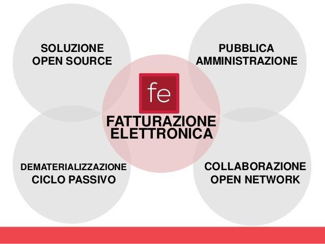 SOLUZIONE OPEN SOURCE FATTURAZIONE ELETTRONICA DEMATERIALIZZAZIONE CICLO PASSIVO COLLABORAZIONE OPEN NETWORK PUBBLICA AMMI...