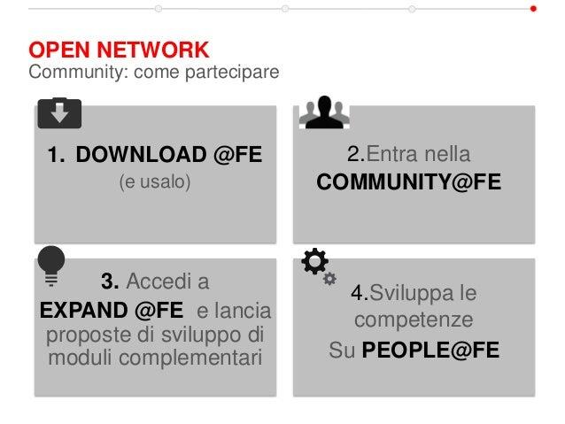 OPEN NETWORK Community: come partecipare 1. DOWNLOAD @FE (e usalo) 2.Entra nella COMMUNITY@FE 3. Accedi a EXPAND @FE e lan...