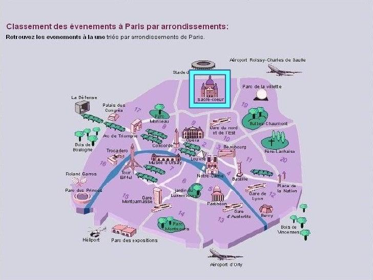 Montmartre présent et passé Slide 2