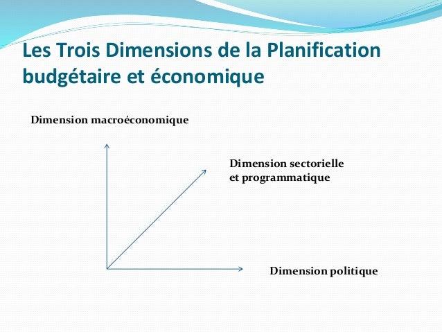 Les Trois Dimensions de la Planification budgétaire et économique Dimension macroéconomique Dimension politique Dimension ...