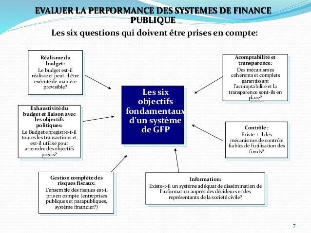 7 Gestion complète des risques fiscaux: L'ensemble des risques est-il pris en compte (entreprises publiques et parapubliqu...