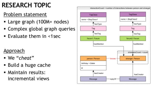 Compiling openCypher graph queries with Spark Catalyst Slide 3