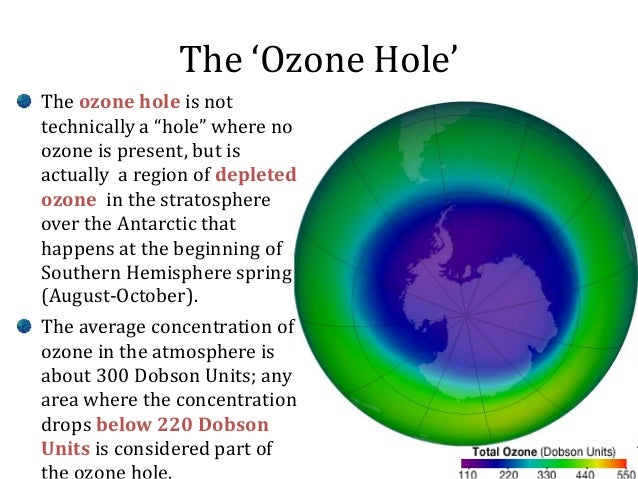 Image result for new threat to ozone layer