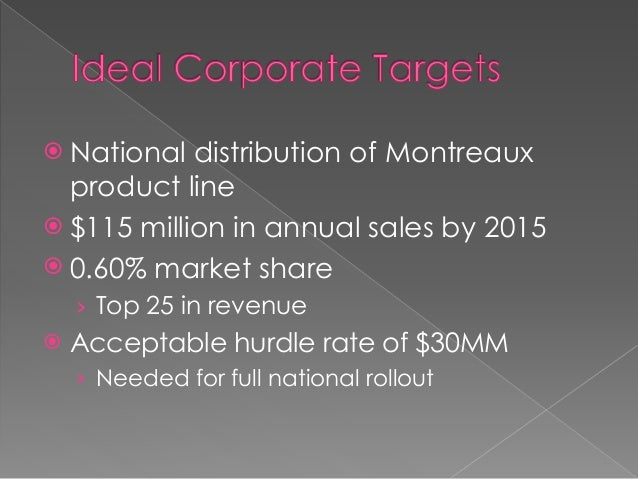 montreaux chocolate usa case analysis The case centre is a not-for-profit company limited by guarantee, registered in england no 1129396 and entered in the register of charities no 267516 vat no gb 870 9608 93 it is also the trading name of the case centre usa, a non-profit making company.