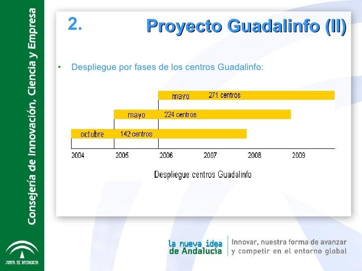 <ul><li>Despliegue por fases de los centros Guadalinfo: </li></ul>Proyecto Guadalinfo (II) 2.