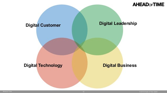 © 2016 Ahead of Time GmbHAhead of Time 15 Digital Technology Digital Business Digital LeadershipDigital Customer