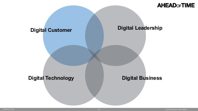 © 2016 Ahead of Time GmbHAhead of Time 16 Digital Technology Digital Business Digital LeadershipDigital Customer