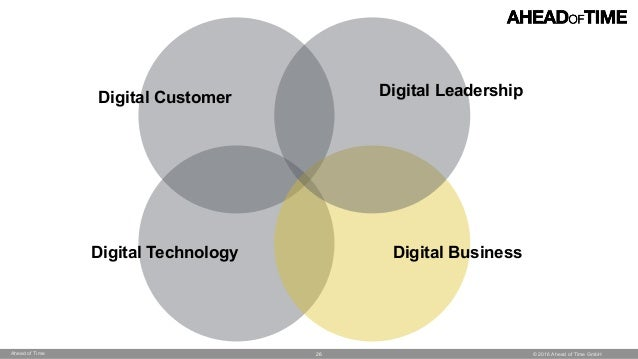 © 2016 Ahead of Time GmbHAhead of Time 26 Digital Technology Digital Business Digital LeadershipDigital Customer