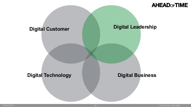 © 2016 Ahead of Time GmbHAhead of Time 42 Digital Technology Digital Business Digital LeadershipDigital Customer