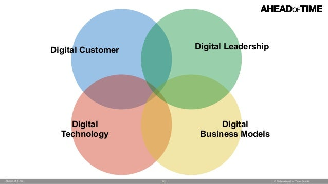 © 2016 Ahead of Time GmbHAhead of Time 92 Digital Technology Digital 