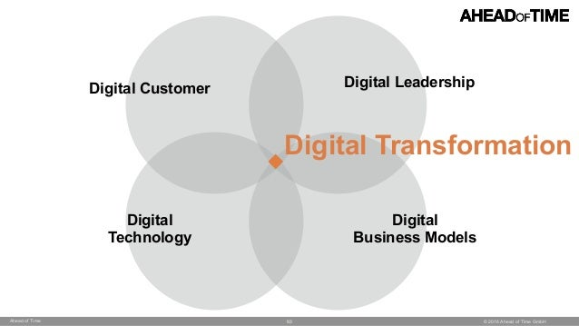 © 2016 Ahead of Time GmbHAhead of Time 93 Digital Transformation Digital Technology Digital 