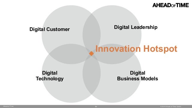 © 2016 Ahead of Time GmbHAhead of Time 94 Innovation Hotspot Digital Technology Digital 