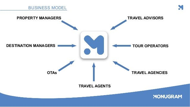 OTAs TRAVEL AGENTS DESTINATION MANAGERS TOUR OPERATORS TRAVEL AGENCIES TRAVEL ADVISORSPROPERTY MANAGERS BUSINESS MODEL