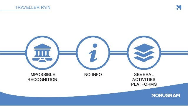 NO INFO SEVERAL ACTIVITIES PLATFORMS IMPOSSIBLE RECOGNITION TRAVELLER PAIN