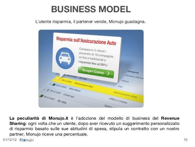 BUSINESS MODEL               L'utente risparmia, il partener vende, Monujo guadagna.   La peculiarità di Monujo.it è ladoz...