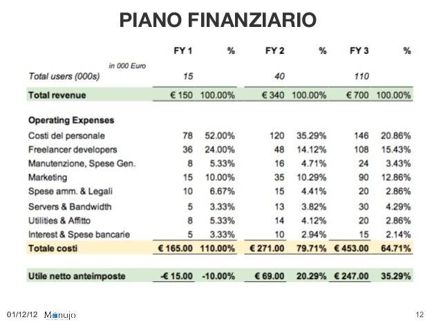 PIANO FINANZIARIO01/12/12                       12
