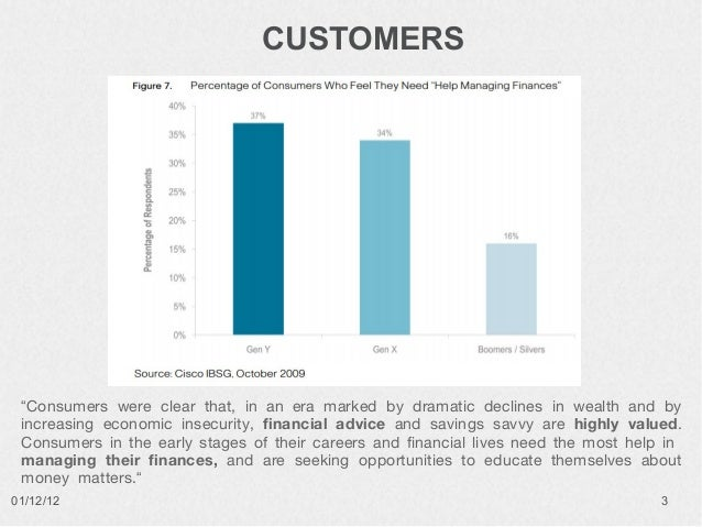 """CUSTOMERS """"Consumers were clear that, in an era marked by dramatic declines in wealth and by increasing economic insecurit..."""